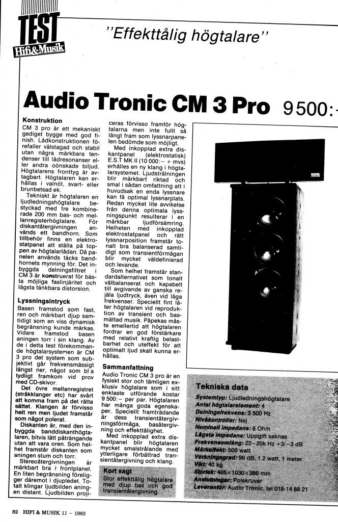 test cm3 pro 1984